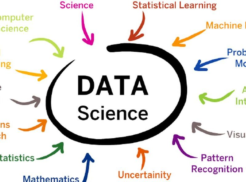 data science free online course with certificate